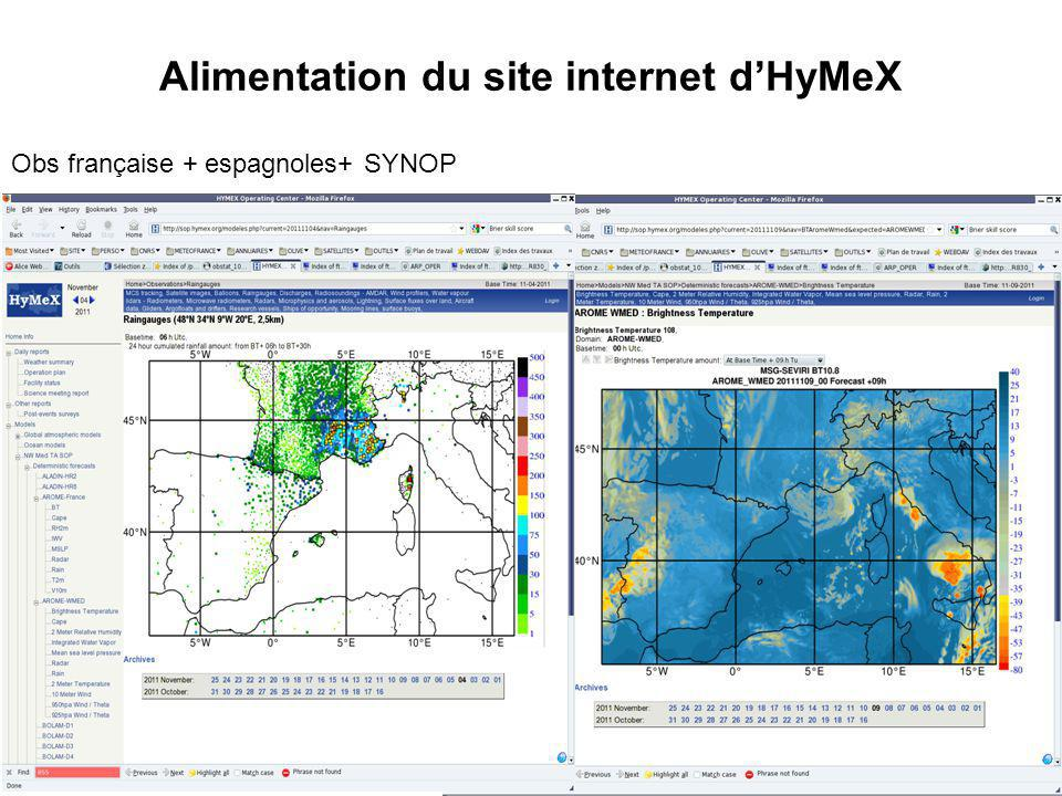 Alimentation du site internet d'HyMeX