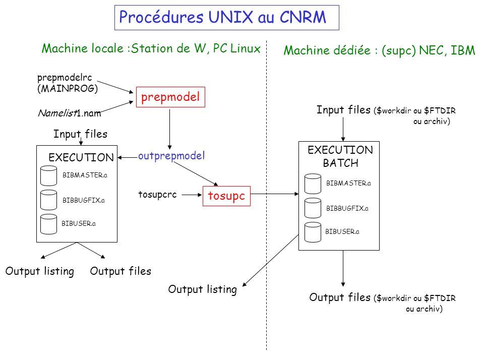 Procédures UNIX au CNRM