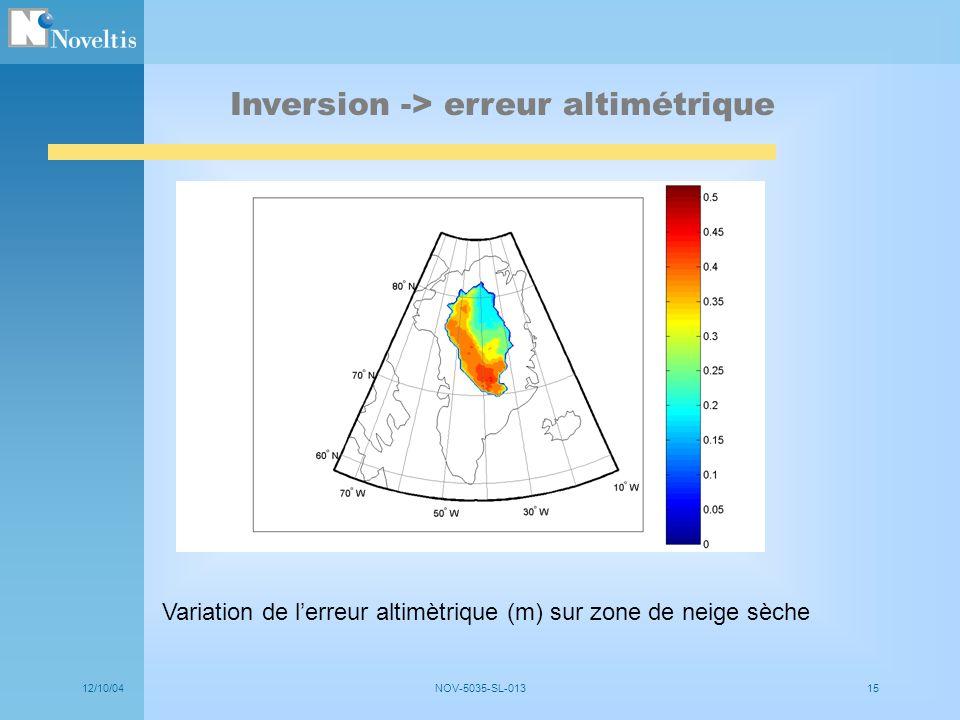Inversion -> erreur altimétrique