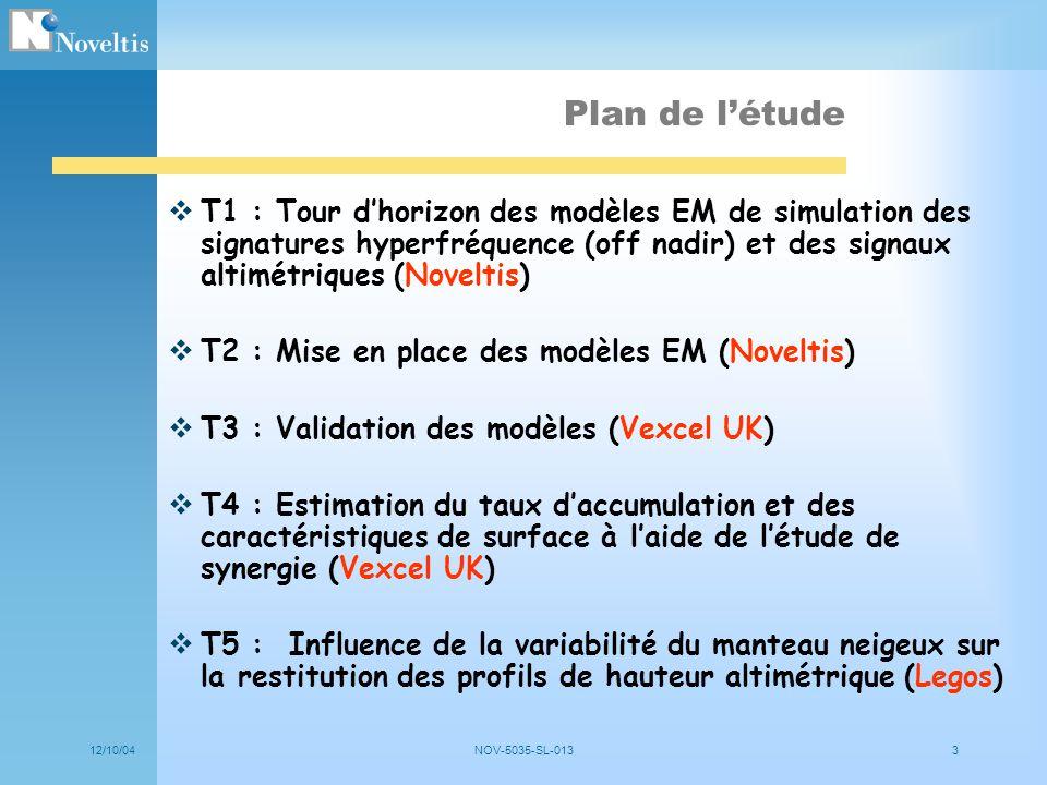 Plan de l'étude T1 : Tour d'horizon des modèles EM de simulation des signatures hyperfréquence (off nadir) et des signaux altimétriques (Noveltis)