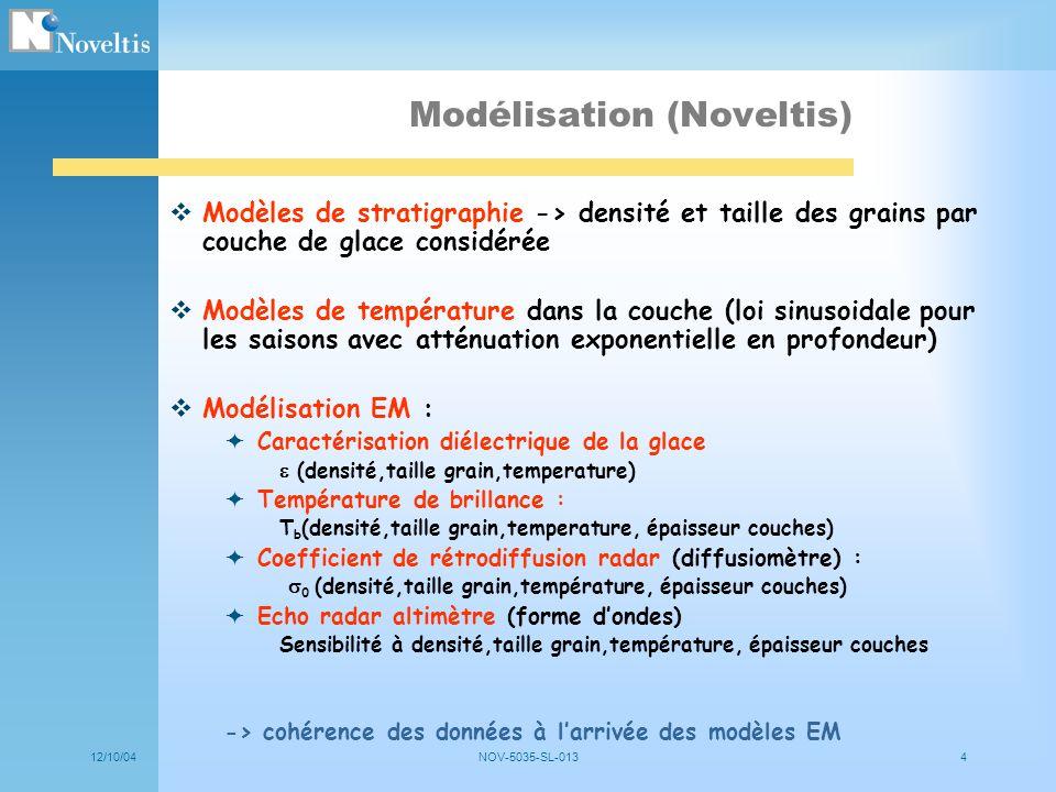 Modélisation (Noveltis)