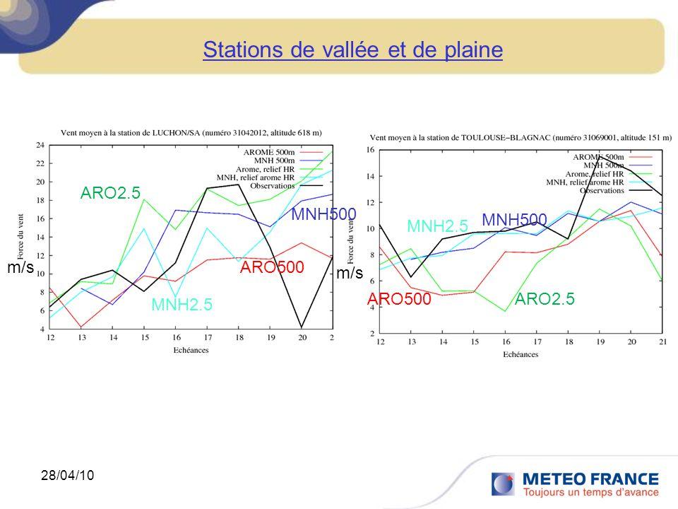 Stations de vallée et de plaine
