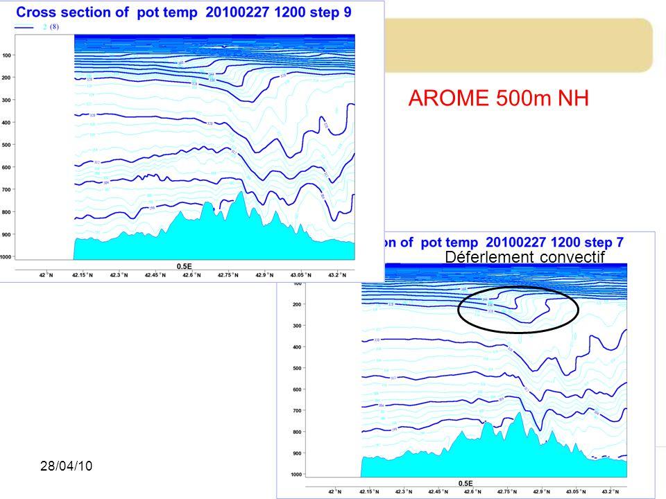 AROME 500m NH Déferlement convectif 28/04/10
