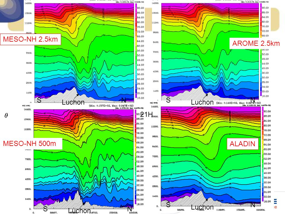 MESO-NH 2.5km AROME 2.5km Luchon S N Luchon S N 21H q MESO-NH 500m ALADIN Luchon S N Luchon S N