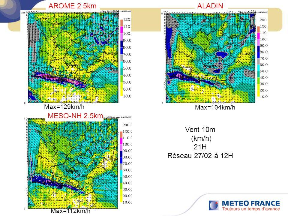 AROME 2.5km ALADIN MESO-NH 2.5km Vent 10m (km/h) 21H