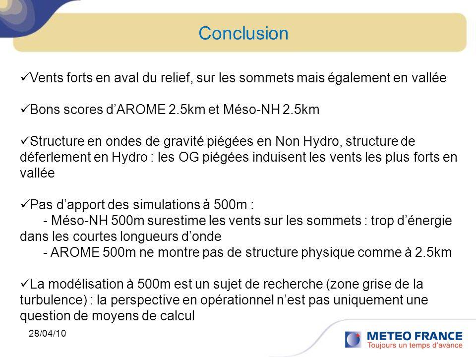 Conclusion Vents forts en aval du relief, sur les sommets mais également en vallée. Bons scores d'AROME 2.5km et Méso-NH 2.5km.