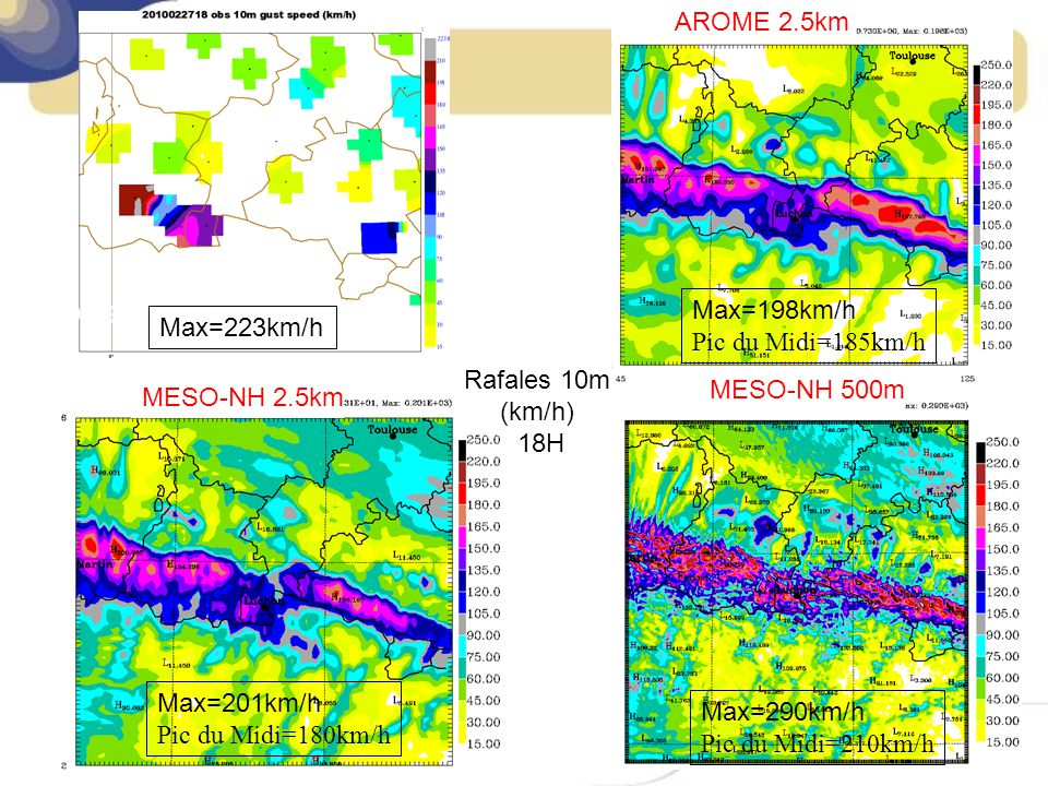 AROME 2.5km OBS. Max=198km/h. Pic du Midi=185km/h. Max=223km/h. Rafales 10m (km/h) 18H. MESO-NH 500m.