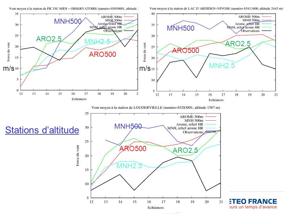 Stations d'altitude MNH500 MNH500 ARO2.5 MNH2.5 ARO2.5 ARO500 ARO500