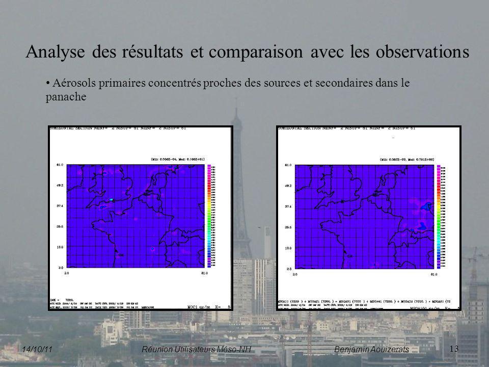 Analyse des résultats et comparaison avec les observations