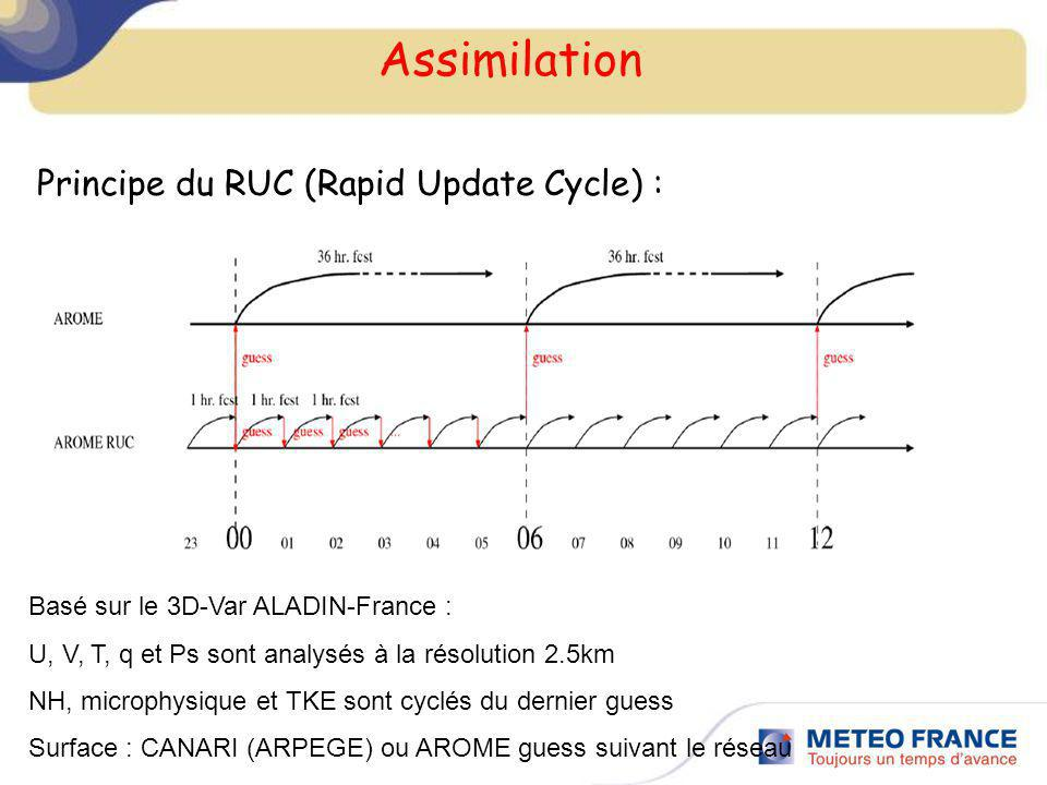 Assimilation Principe du RUC (Rapid Update Cycle) :