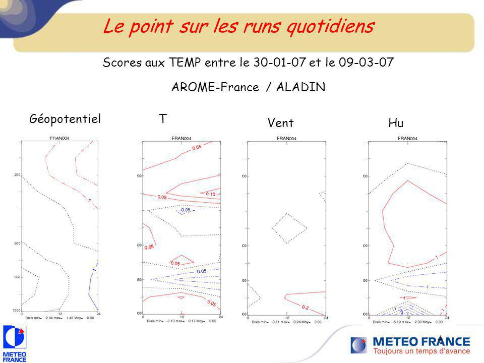 Le point sur les runs quotidiens