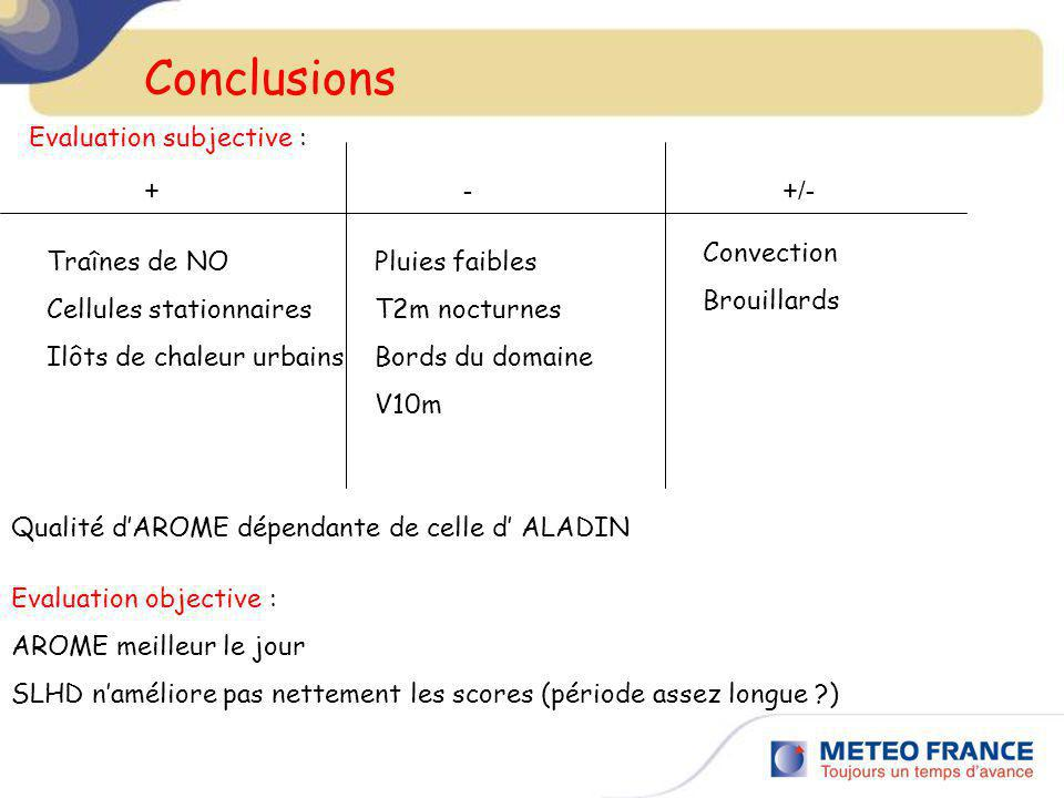 Conclusions Evaluation subjective : + - +/- Convection Brouillards
