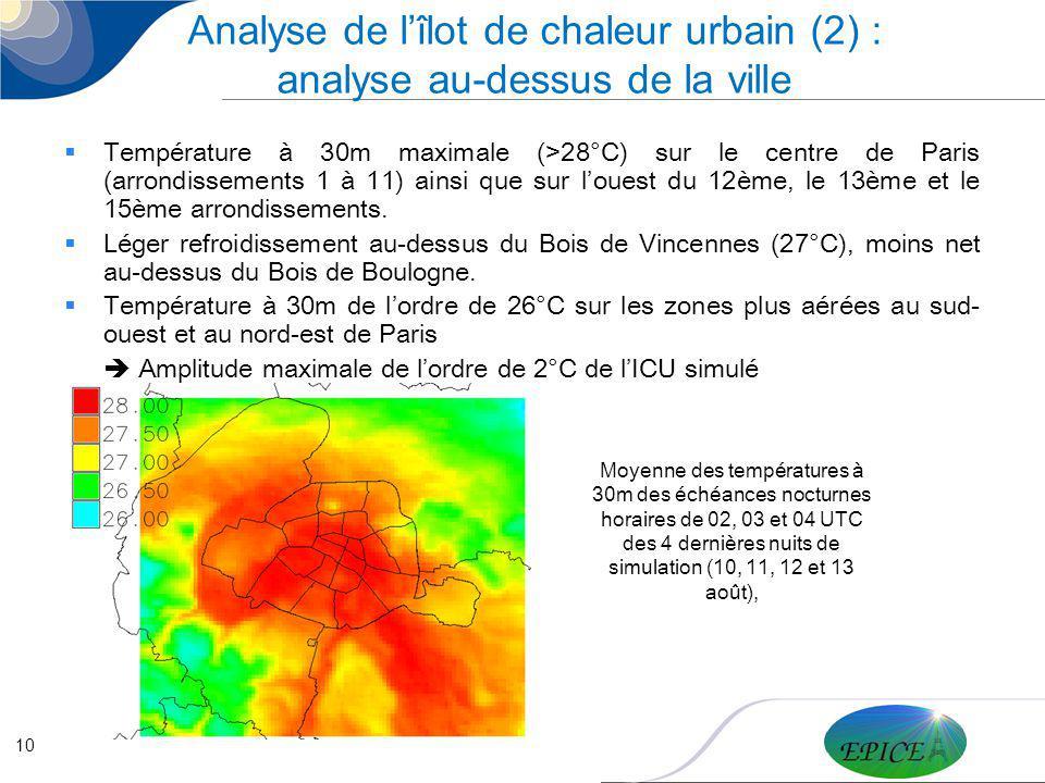 Analyse de l'îlot de chaleur urbain (2) : analyse au-dessus de la ville