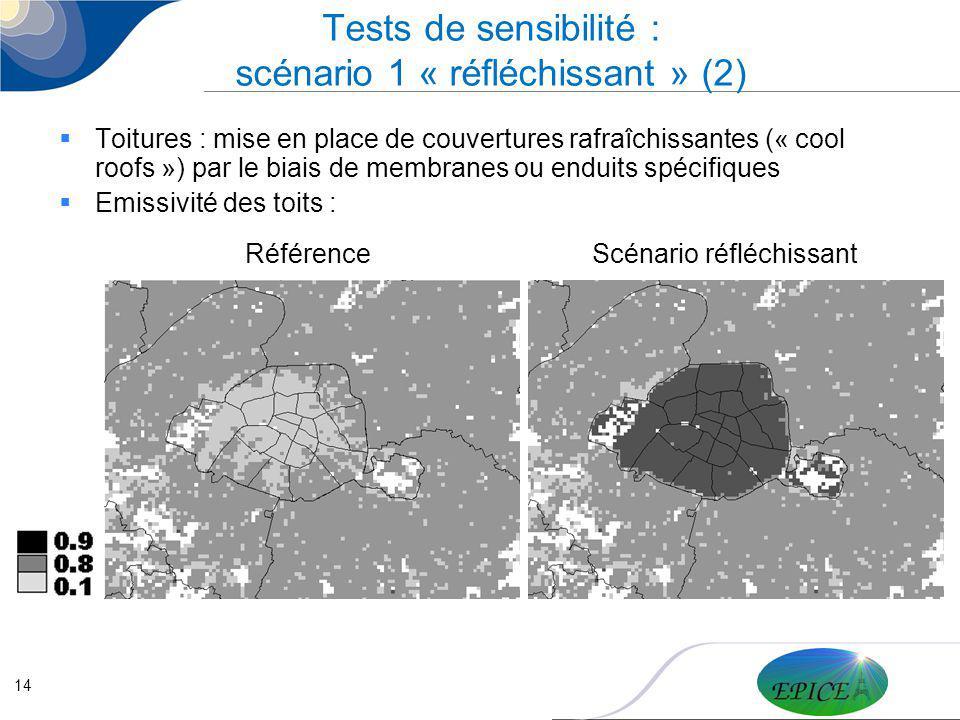 Tests de sensibilité : scénario 1 « réfléchissant » (2)