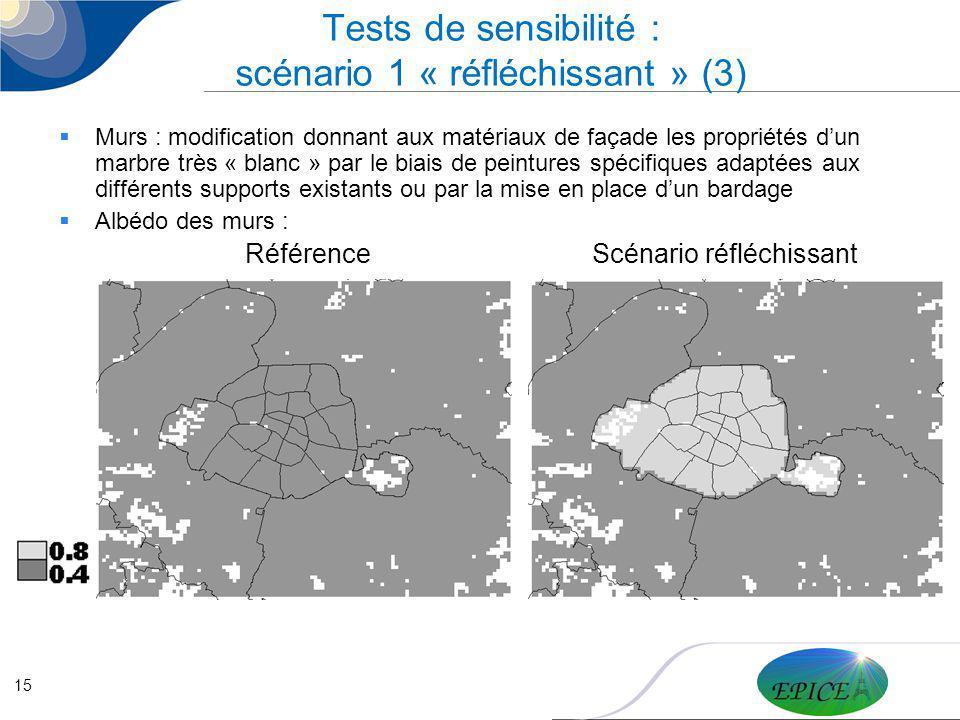 Tests de sensibilité : scénario 1 « réfléchissant » (3)