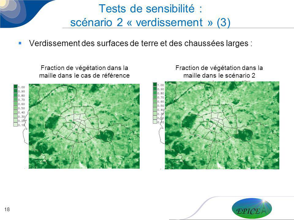 Tests de sensibilité : scénario 2 « verdissement » (3)