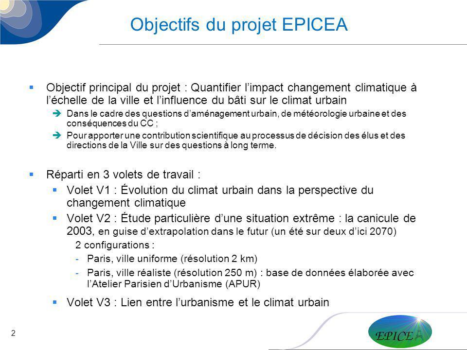 Objectifs du projet EPICEA