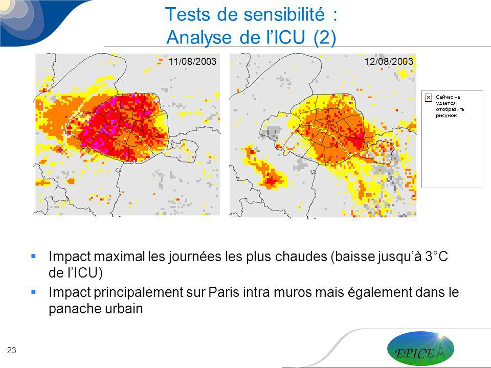 Tests de sensibilité : Analyse de l'ICU (2)