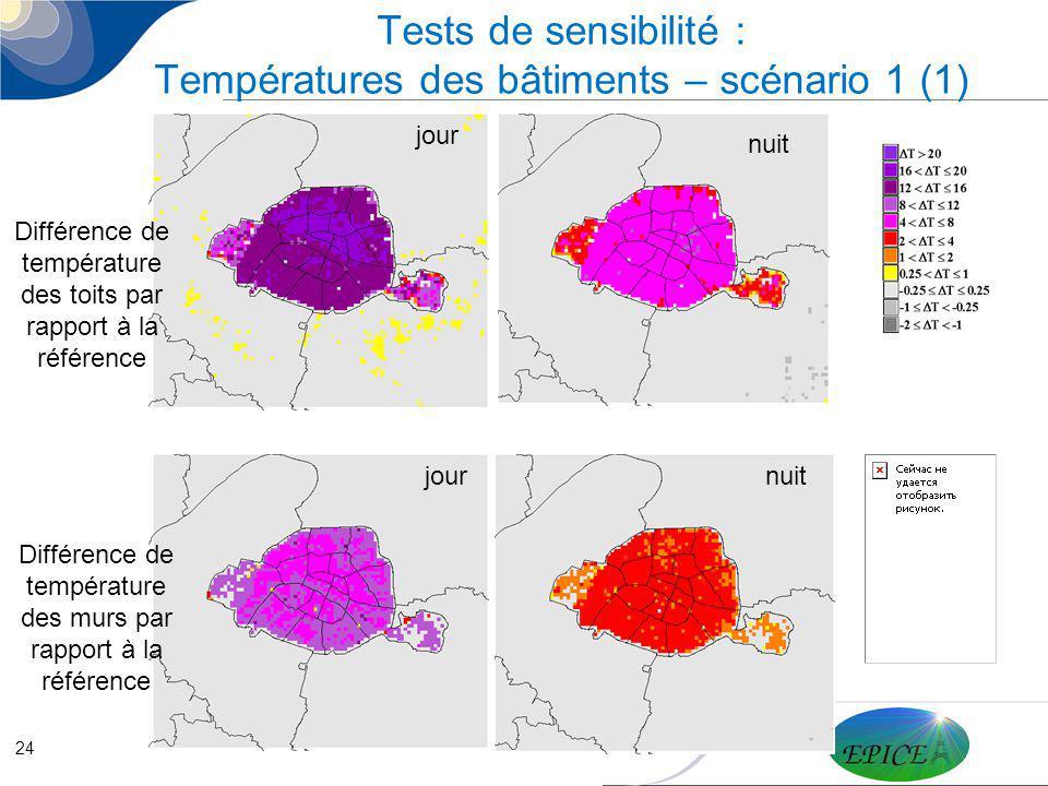 Tests de sensibilité : Températures des bâtiments – scénario 1 (1)