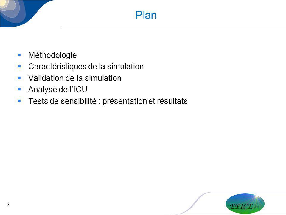 Plan Méthodologie Caractéristiques de la simulation