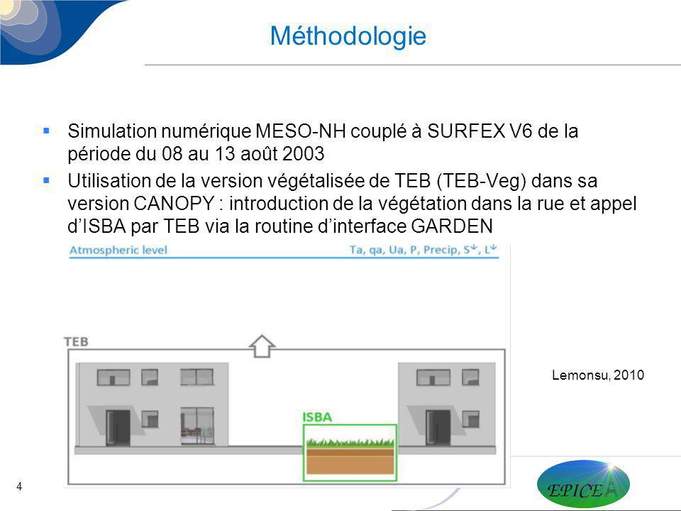 Méthodologie Simulation numérique MESO-NH couplé à SURFEX V6 de la période du 08 au 13 août 2003.