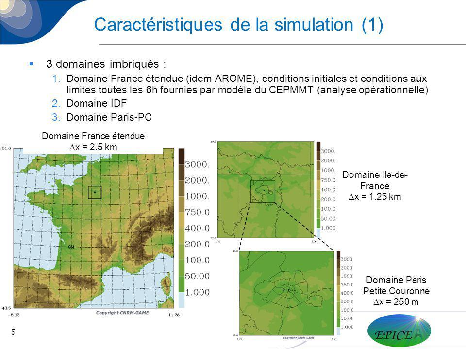 Caractéristiques de la simulation (1)