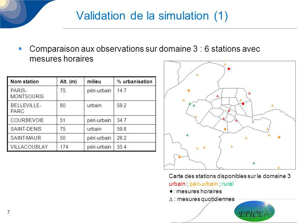 Validation de la simulation (1)