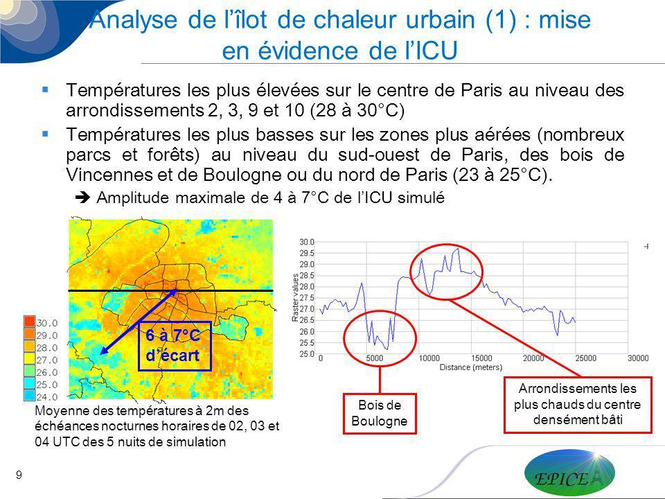 Analyse de l'îlot de chaleur urbain (1) : mise en évidence de l'ICU