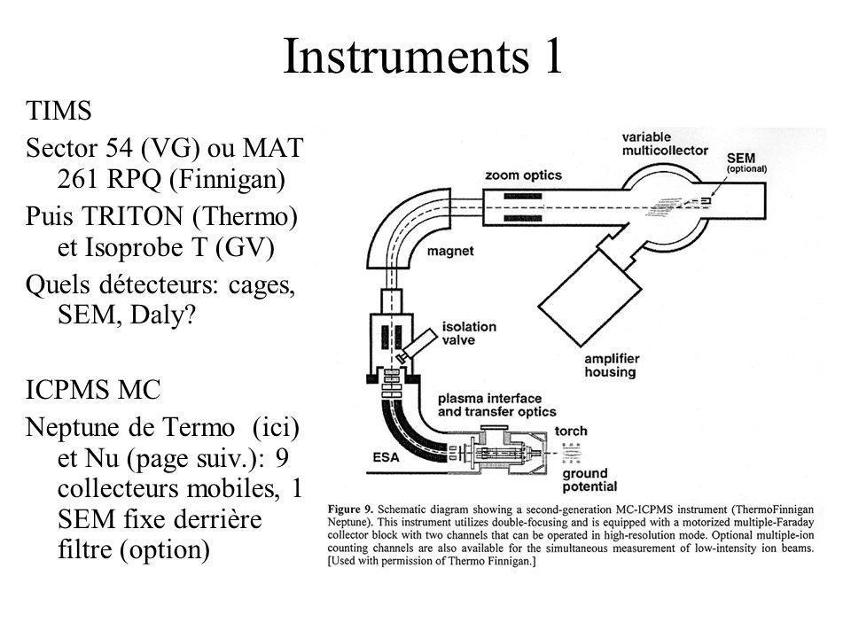 Instruments 1 TIMS Sector 54 (VG) ou MAT 261 RPQ (Finnigan)