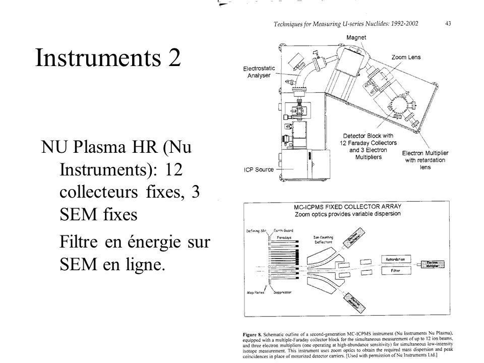 Instruments 2 NU Plasma HR (Nu Instruments): 12 collecteurs fixes, 3 SEM fixes.