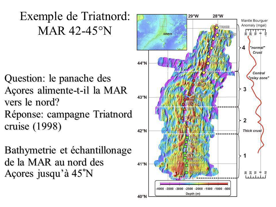 Exemple de Triatnord: MAR 42-45°N