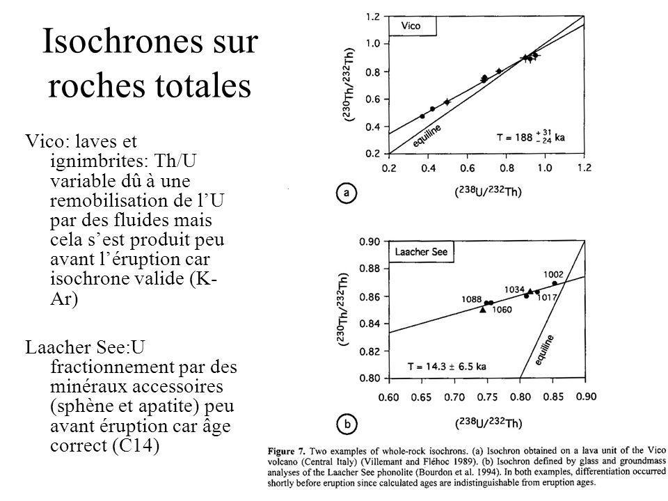 Isochrones sur roches totales