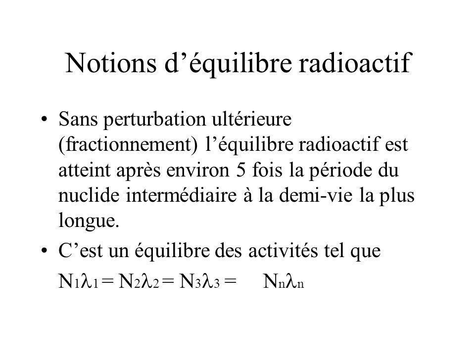 Notions d'équilibre radioactif
