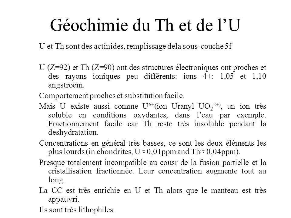 Géochimie du Th et de l'U