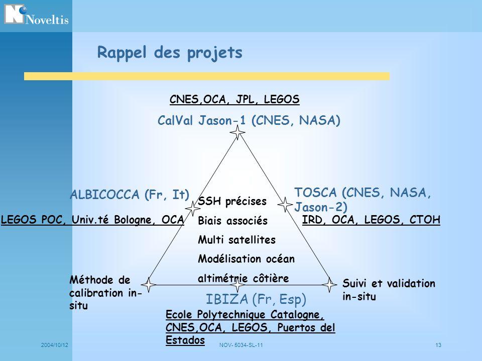Rappel des projets IBIZA (Fr, Esp) CalVal Jason-1 (CNES, NASA)