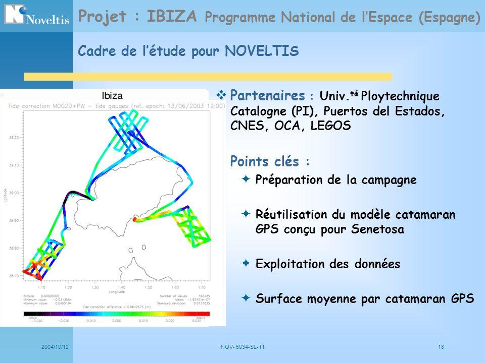 Projet : IBIZA Programme National de l'Espace (Espagne)