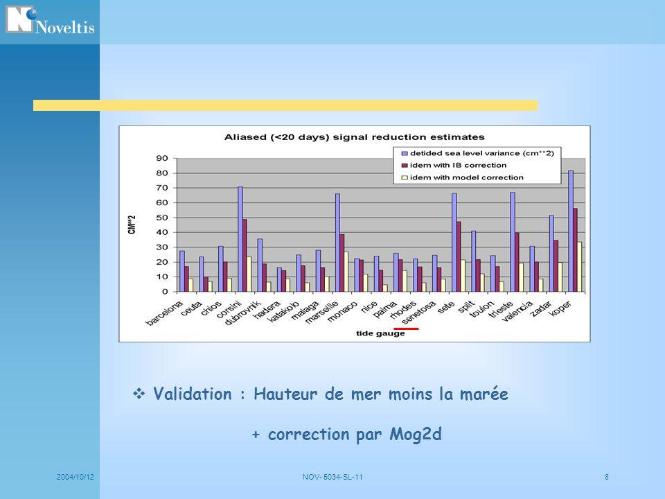 Validation : Hauteur de mer moins la marée + correction par Mog2d