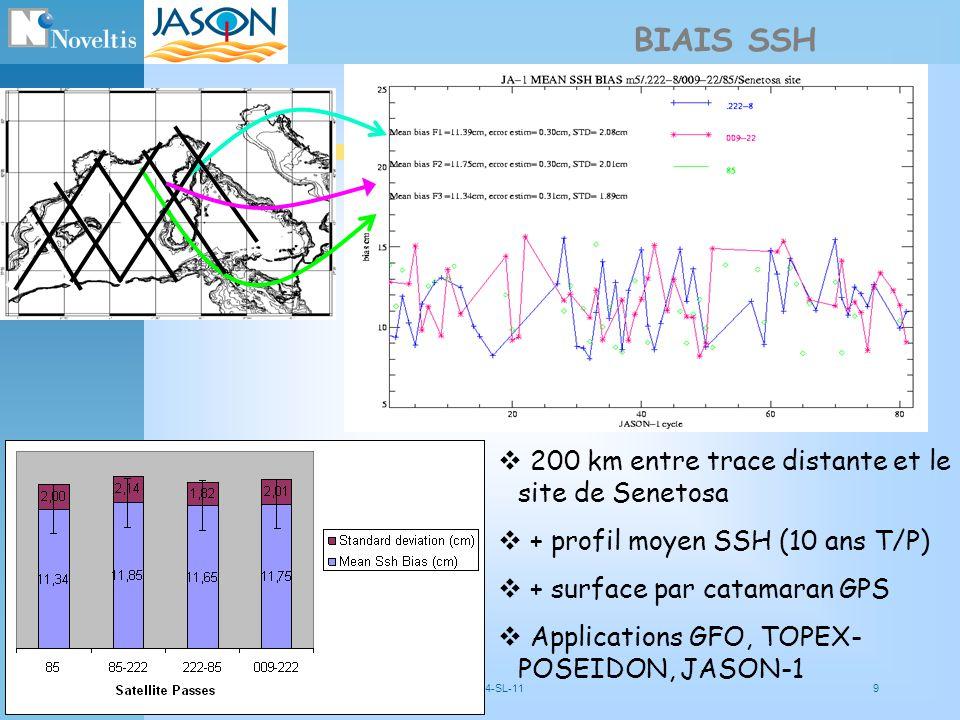 BIAIS SSH 200 km entre trace distante et le site de Senetosa