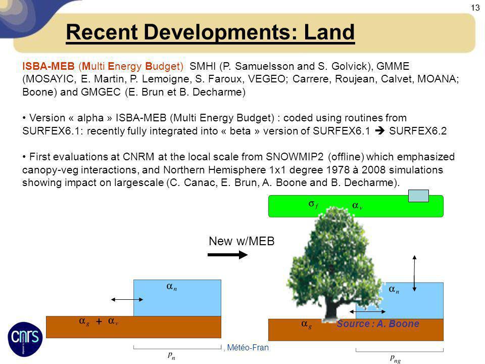 Recent Developments: Land