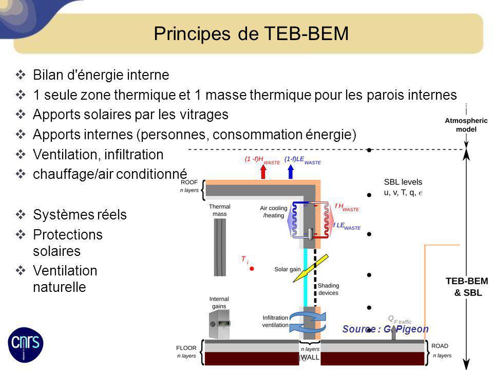 Principes de TEB-BEM Bilan d énergie interne