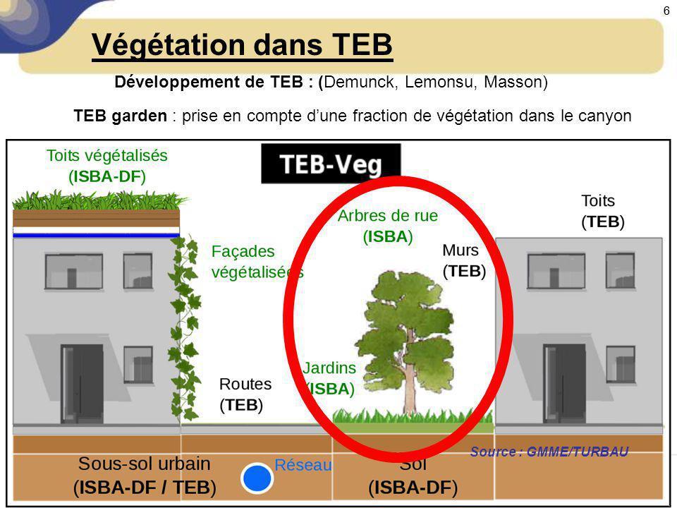 Végétation dans TEB Développement de TEB : (Demunck, Lemonsu, Masson)