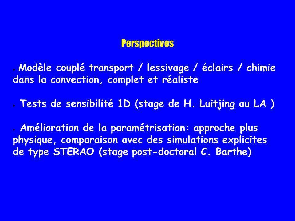 Perspectives Modèle couplé transport / lessivage / éclairs / chimie dans la convection, complet et réaliste.