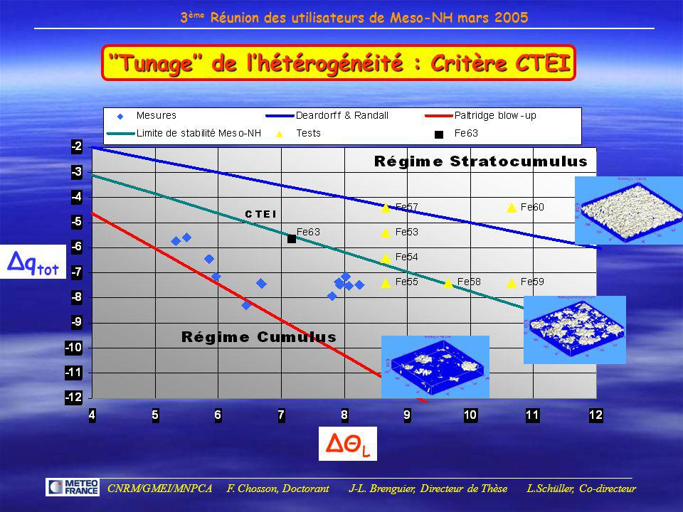 ''Tunage'' de l'hétérogénéité : Critère CTEI