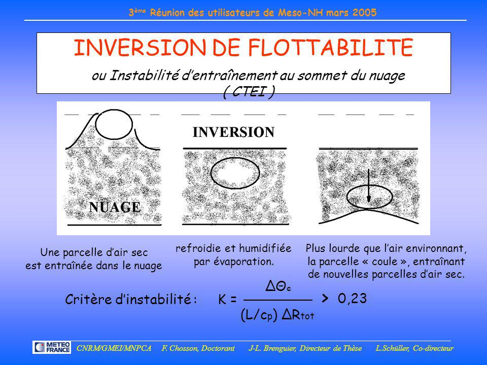 INVERSION DE FLOTTABILITE