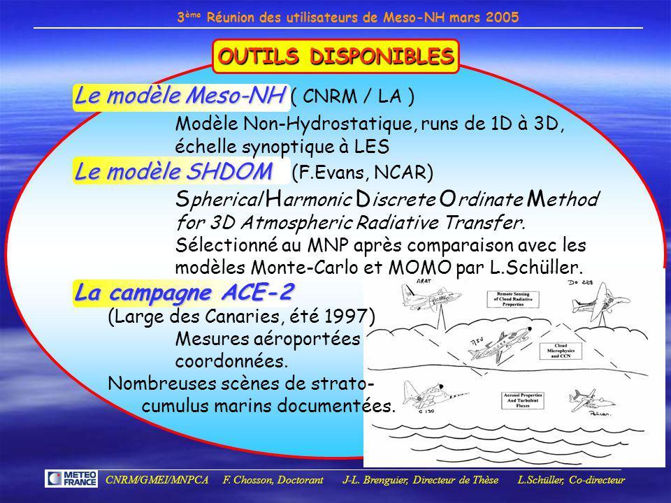 Le modèle Meso-NH ( CNRM / LA )