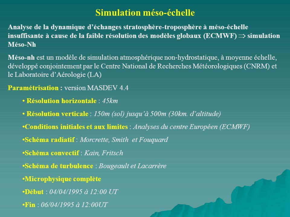 Simulation méso-échelle