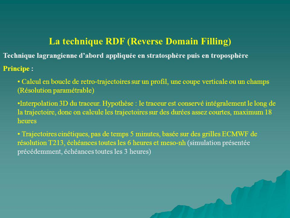La technique RDF (Reverse Domain Filling)