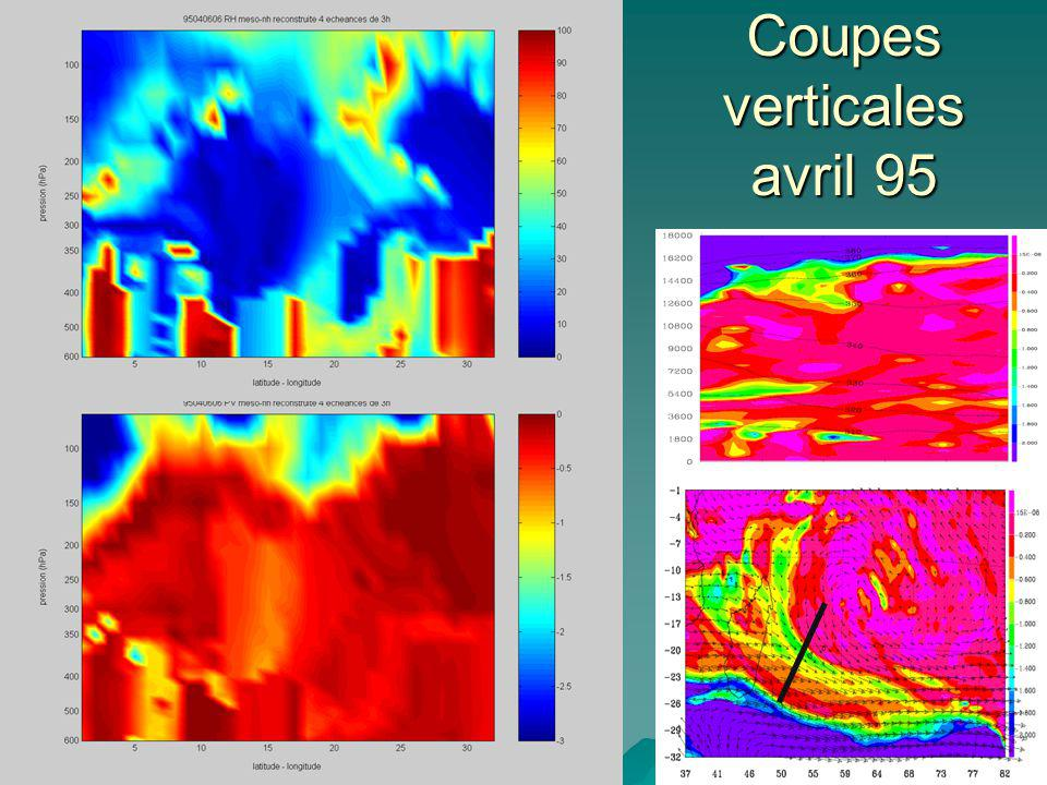 Coupes verticales avril 95