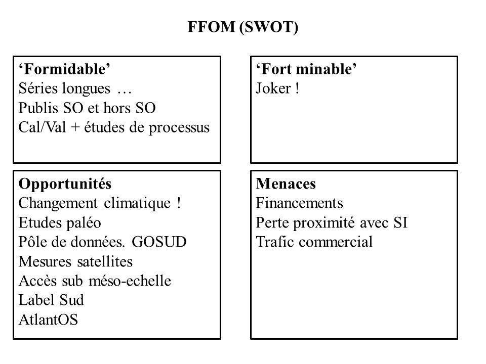 FFOM (SWOT) 'Formidable' Séries longues … Publis SO et hors SO. Cal/Val + études de processus. 'Fort minable'