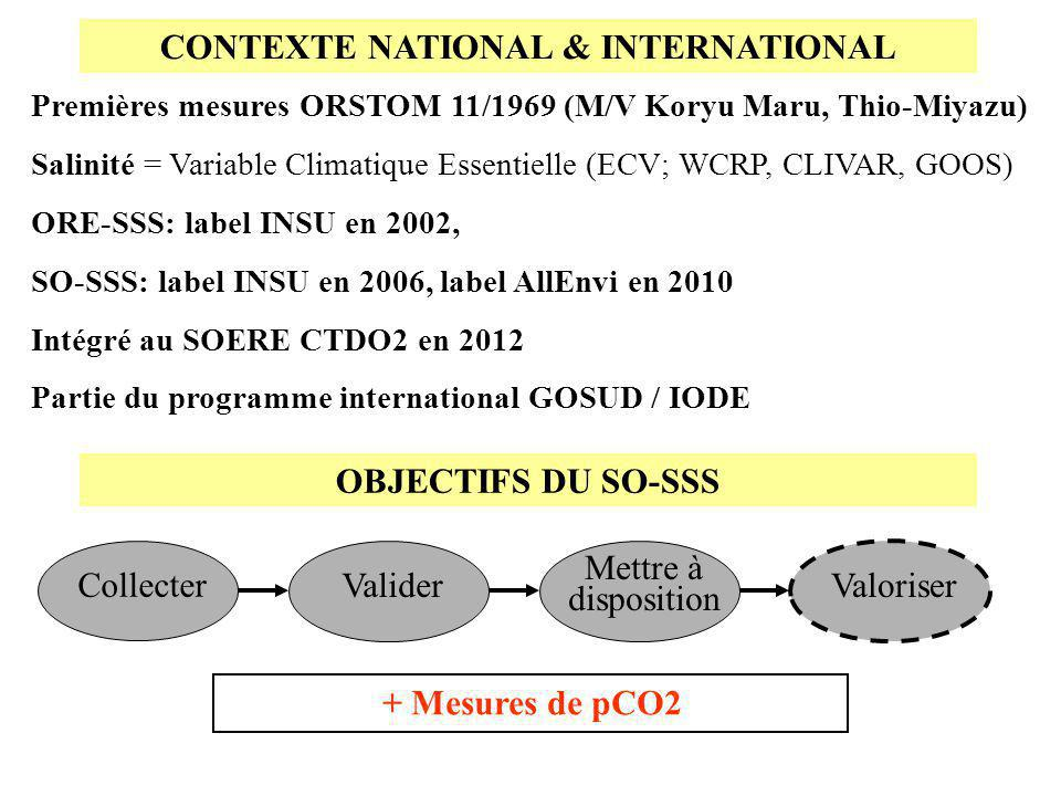 CONTEXTE NATIONAL & INTERNATIONAL